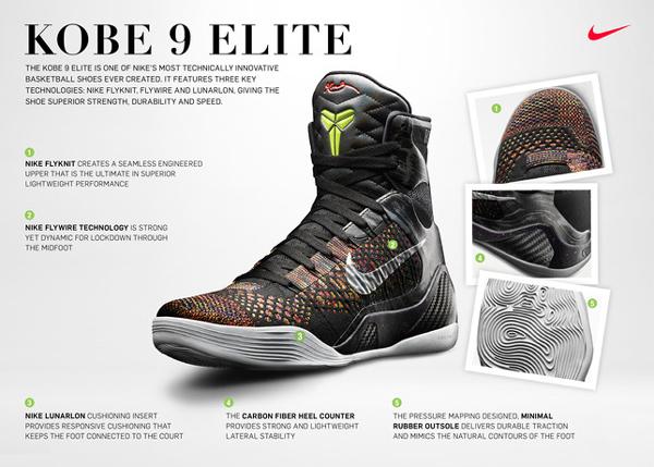 """A summary of the """"Kobe 9,"""" Kobe Bryant's latest Nike signature shoe. (Nike)"""