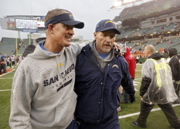 Mike McCoy and Ken Whisenhunt :: AP