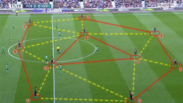 112019841623 besides 2 4 Protein Synthesis as well Ex les also Vertical Transmission as well Pep Guardiolas Positional Play And Zone Rules That Have Helped Manchester City Dominate The Premier League. on pep diagram