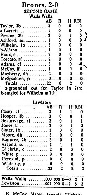 The box score from Rocky Perone's one and only game with Walla Walla in 1974.