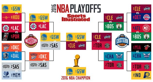 nba betting predictions nba playoff results today