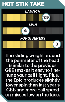Callaway GBB Epic driver performance stats.
