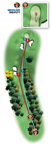 Par-4 18th (Holly)                       1986: 405 yards                       Jack Nicklaus ... Par                       2004: 465 yards                       Phil Mickelson ... Birdie                                              Changes from 1986 to 2004: Tee moved back 60 yards, right five yards; fairway bunkers enlarged 10 percent; new trees left of fairway bunkers                                              Jack                                              1. Three-wood, 230 yards, left center of fairway                                              2. Five-iron, 185 yards, middle right and short                                              3. 40-foot putt, short                                              4. Six-inch par putt                                              Phil                                              1. Three-wood, 303 yards, middle of fairway                                              2. Eight-iron, 162 yards, long                                              3. 18-foot birdie putt