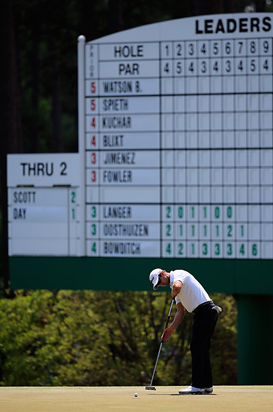 Scott fired an even-par 72 to finish +1 in his title defense.