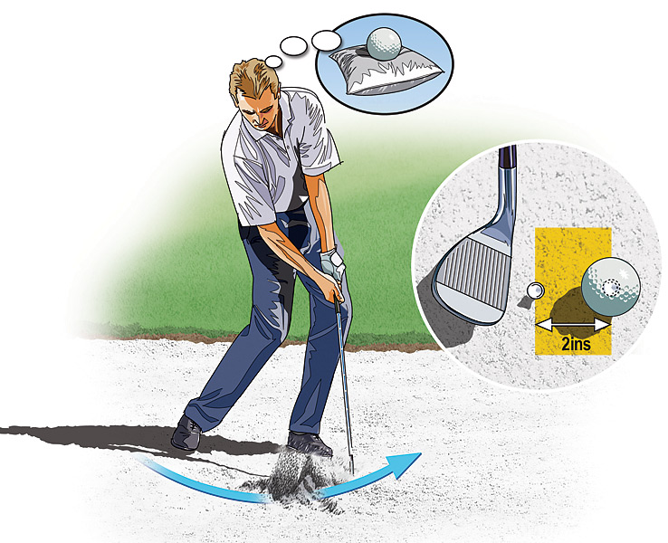 "HIGH HANDICAPPER: Think ""Fat"" to Avoid ""Thin""                     If you skull a lot of bunker shots, it's probably because you've hit your fair share of fat ones from the sand, too. Afraid to take too much sand, you slide your upper body aggressively ahead of the ball, which moves the bottom of your swing arc forward and leads to ball-first contact.                                          To remedy this mistake, place two tees in the sand about two inches apart. Place a ball on the tee nearest the hole so that it's just above the level of the sand, and then make several practice swings, clipping the back tee as the clubhead enters the sand. This will shallow out your angle of approach so that you hit the sand before the ball. Remember: You want the ball to ride out on a pillow of sand. On the course, take a slightly closed stance and place more weight on your back foot, which will shallow out your swing and also encourage you to take more sand."