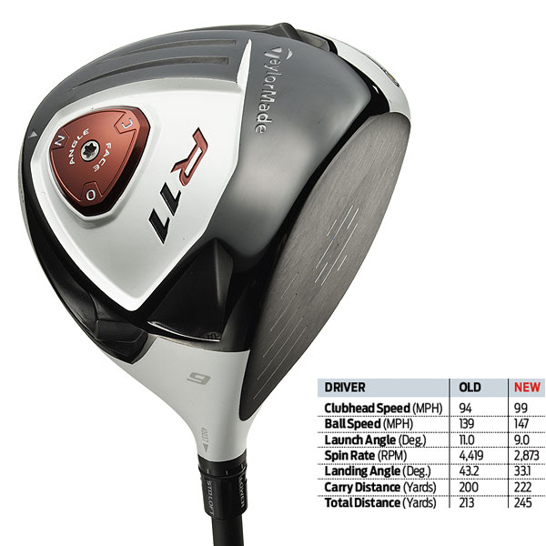 TaylorMade R11                                              Sam Greene | Age: 40 | Handicap: 16 | Height: 6'3"