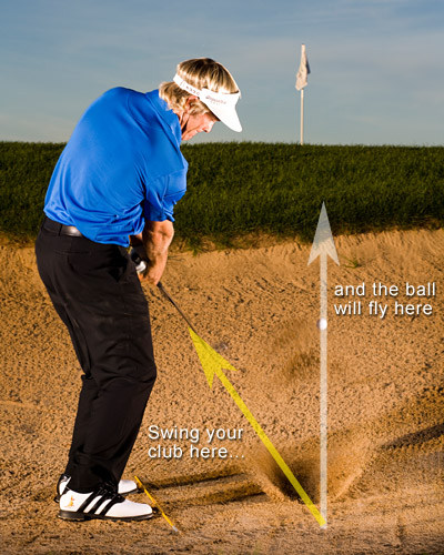 How To Fix Your Bunker Swing                                              You began the season taking the perfect amount of sand from the bunker. You made several sand saves and even holed a few.                                              Here in the midseason, you're not getting your sand shots even remotely close. Most of them are coming up short and far beyond your makeable putt range.                                              To finish the season strong, you must stop taking so much sand (the reason you're leaving bunker shots short). This sounds like a swing problem, but it's really a setup problem. Your club is digging too far into the bunker because you're swinging toward the target like you do on full swings. In the sand, you need to swing left of the target.                                              My Bunker Drill                                              Drop a ball in a practice bunker and, with the toe of your sand wedge, draw a line in the sand angled 30° left of the line that runs from the ball to the flag. (You can lay down a club or a dowel like I have here instead.) Set your feet, shoulders and hips parallel to the line you've drawn in the sand and point your clubface down the target line. The face should look open. When you make your swing, forget about the flag and swing your wedge in the direction of the angled line. A cut swing like this makes it easier for the clubhead to glide just under the ball and take the right-sized divot. It won't dig, so you won't come up short.