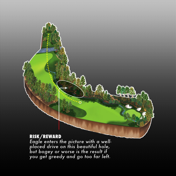 "No. 13                     Azalea                     Par-5, 510 yards                                          Do You Have the Nerve?                     By Brandt Snedeker                                          ""I'd say 13 is one of the most underrated tee shots on the course. Even though it looks like a relatively easy shot, guys end up hitting it in a lot of really bad places. If you hang it out to the right, you know you're not going to get there in two. Your effective fairway is very small. Most guys are trying to shape a big draw, and when you start manipulating your normal shot you're not as confident with it, and a lot of guys end up pulling it into the trees or hooking it into the water. Everybody's been there once. [A bad score at 13] can kill your round; it can kill your tournament. That's why it's such a big tee shot. You almost put more pressure on it than normal because you realize that if you hit a good tee shot you can make an eagle. But if you make a bad one you can lose two or three shots to the field.                                          I hit driver, but some of the longer guys can hit three-wood and turn it around the corner. There's a tilting tree that banks to the left a little funny. Everybody aims at that tree and tries to turn it over. I've made eagle there and I've made bogey there — on Saturday and Sunday when I tied for third in 2008. I don't care what anybody says, at some point it goes through your mind: Whatever you do, don't hit it left."""