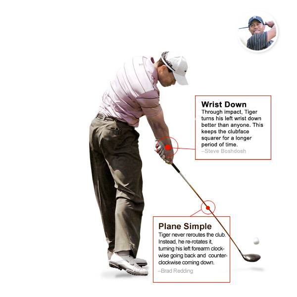 "No. 1 Impact Position: Tiger Woods                       PGA Tour Wins: 71; World Golf Rank: 1                       Despite HIS recent swing problems, Tiger still has the best impact position on Tour. It starts with his pre-contact delivery. Woods forms a ""wall"" by posting his left leg. This sets up a violent                       collision—his right side running over his resisting left side—and lets his arms smash through at top speed. In addition, you'll often see Woods with his left-hand knuckles curled down. This delofts the face, and when paired with the right amount of right-wrist cup, keeps the club square through impact."