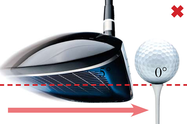Flat Hit                                              It's logical to assume that the clubhead travels parallel to the ground through contact. However, striking the ball this way robs your drives of extra yards. Our research with the TrackMan launch monitor shows that a flat hit generates 14 fewer yards from a 90 mph swing than one that strikes the ball on the upswing.