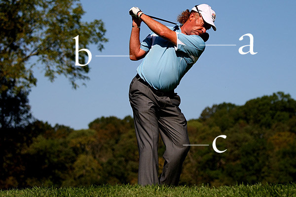 How to Coil Without Resisting                       One of the best moves you can copy from Jimenez's swing is his right                       elbow position at the top of his backswing. This really amps up the                       power in your swing, even if you can't coil against the resistance of your                       hips like most modern players. The secret is to bend your right elbow                       like Miguel without bending your left arm. It takes a significant amount                       of shoulder flexibility to do this correctly, so make sure you loosen up                       before trying this technique.                                                                                                                   A. Look Familiar?                       Take away the long                       hair, and Miguel's                       left arm position and                       shoulder tilt looks                       a lot like legendary                       ballstriker Ben Hogan.                                                                     B. Get Max From Min                       Jimenez's turn is simple: a lot of shoulders                       and very little arms. His right upper arm                       sits against his side just like it did at                       address. He simply folded his right arm as                       he rotated his left — easy for you to copy.                                                                                                                   C. The Brace Place                       Notice how Jimenez's left knee                       kicks in as he turns his hips.                       You can do this to increase                       your turn as long as you                       maintain the flex in your right                       knee. Straightening your right                       knee is a big no-no.