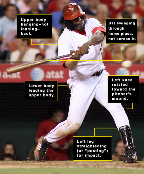 "If you're a... SLICER                       You're ... coming 'over the top' and hitting the outside of the ball.                       By Brady Riggs                       with David DeNunzio                       PICTURE THIS!                                              Watching a major league slugger hit a baseball is an excellent visual for learning how to use your lower body to start your downswing. When an athlete like Vladimir Guerrero swings, you can almost feel his lower body pull his upper body into action. The secret to this move is in the left knee. As the pitch nears the plate, Vlad shifts his weight to the left and allows his left knee to rotate toward the mound. Of course, it can only rotate so far (the spikes on his left foot provide resistance), so at that point he straightens his left leg. Once this ""post"" is set, his hands and bat sling past it at breakneck speed."