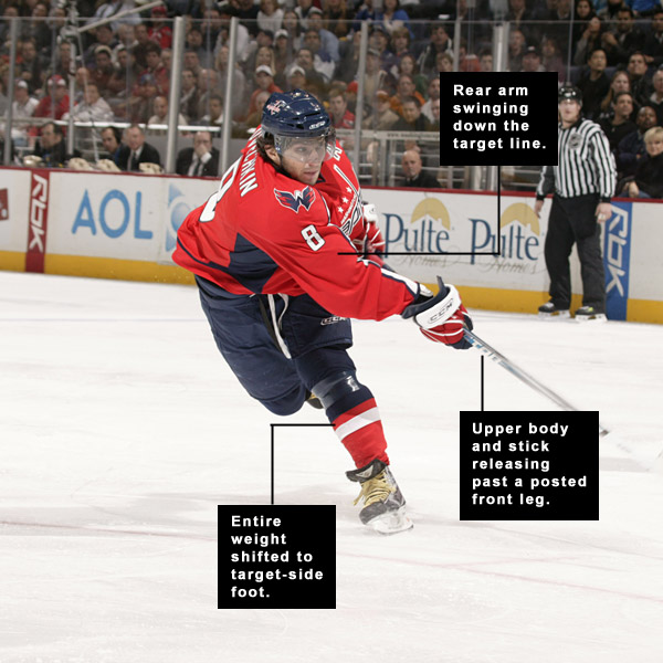 If you... HIT YOUR IRONS FAT                     You're ... hanging back on your right side at impact. You know you're guilty of this error if your upper body is leaning away from the target in your finish.                     By Brady Riggs                     with David DeNunzio                                          PICTURE THIS!                     The key to a slapshot in hockey is the footwork and — as goal-scoring phenom Alex Ovechkin demonstrates here — an incredible shift of weight toward the target. Ovechkin's weight shift is so severe that he ends up standing on only his front skate — all of his weight has shifted to his target-side foot. If he hung back, he'd catch the ice, not the puck. Hitting crisp iron shots requires the same movement, with weight on the front foot at impact that stays there into the finish.