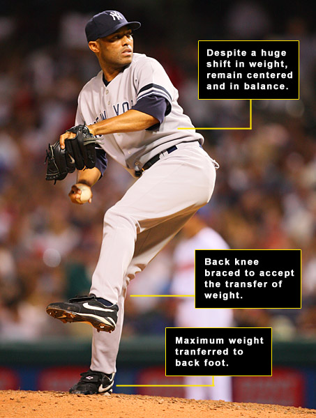 If you're a... SHORT HITTER OFF THE TEE                                              You're... failing to load your right side during your backswing. Instead, you're leaning your upper body toward the target and stranding most of your weight on your left foot.                       By Brady Riggs                       with David DeNunzio                                              PICTURE THIS!                                              Watch New York Yankee reliever Mariano Rivera (or any other Major League pitcher) and note the way he transfers all of his weight to his back foot during his windup. There isn't a single ounce remaining on his left side (in fact, his left foot is off the ground). When he makes his move toward the plate, he transfers all of his weight to his forward foot, giving him maximum velocity.