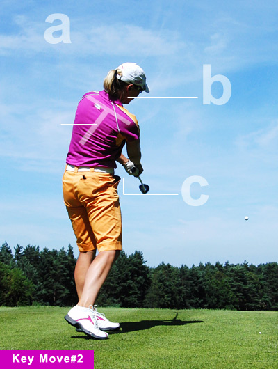 "A: The Halo: Notice how Annika's spine and shoulders form a ""T."" This is a huge key for hitting straight shots. Build the ""T"" by keeping your chin in line with your sternum as you turn through impact. Feel like you're wearing a neck brace or ""halo."" Your rhythm and consistency will improve in an instant.                     B: The Trademark: In traditional swings, the head stops moving during impact, which can force the hands to take over and move the club offline or manipulate the clubface. Annika's early head release keeps her hands passive, a critical key to playing under pressure.                     C: The Space: Annika's fantastic path into the ball allows her to ""let go"" through impact. There's no holding or steering the club. When combined with a flawless path, this creates space between her hands and her body, and this space means extra power.                     How to hit consistent shots: If there's one thing to take away from Annika's swing, it's the complete lack of strain she places on her body. It's a by-product of her trademark move: rotating her head and eyes toward the target through impact. This early release allows her shoulders to rotate through the hitting area on a flatter plane with a minimum of side tilt (resulting in the vertical right side in Frame 6). If you're a chronic slicer, this is the move for you."