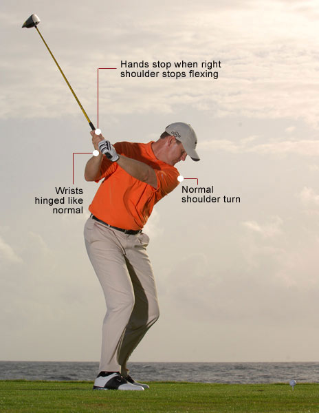 IF YOU FAILED THE TEST ...                                          Stop your backswing at its natural                     end point. This will give you extra                     control and power.