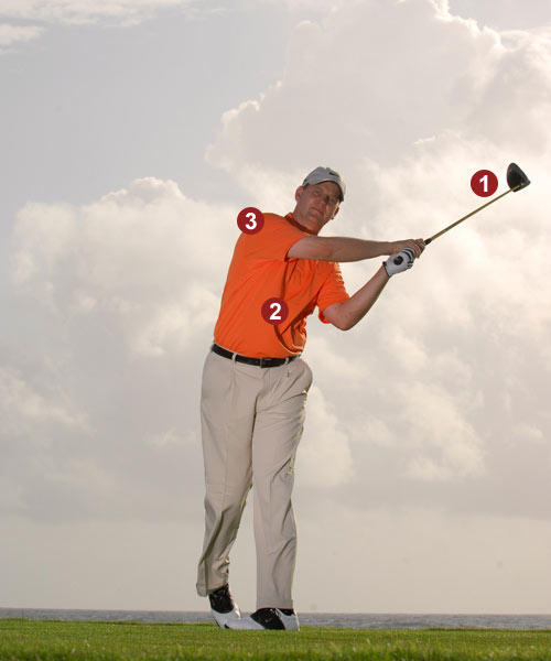 ... YOU'LL END UP LIKE THIS                                          Since your left                     shoulder won't                     allow your hands                     to release the                     club to the left of                     the target, your                     whole body will                     move left. You'll                     get an off-balance                     swing                     and a lot of pulls                     and pull slices.                                          1. Club off plane                     2. Upper body                     out of balance                     3. Right shoulder                     even with or                     above the left