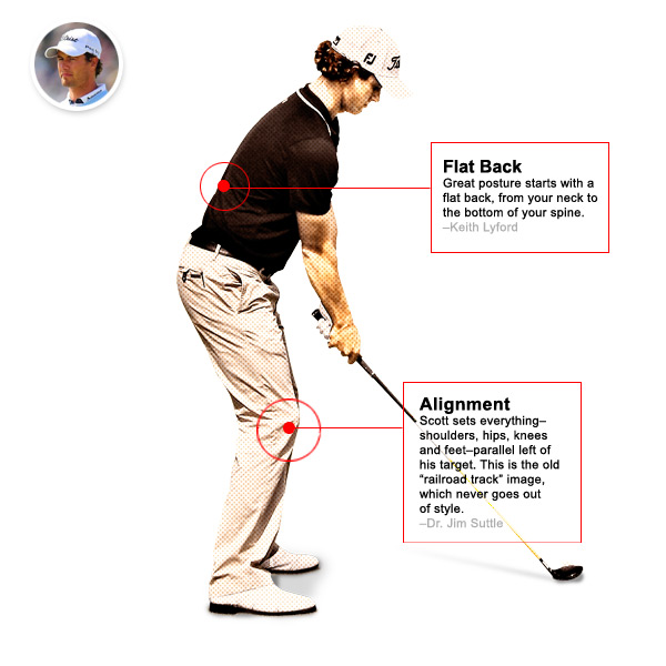 No. 1 Setup: Adam Scott:                       PGA Tour Wins: 7; World Golf Rank: 45                       Looks often deceive, but not in the case of Adam Scott's setup. He looks athletic and balanced because, well, he is. The key is his spine—it's neutral without any curves or bulges. You can check this in your own setup by standing next to a mirror and drawing a line straight down from the top of your spine. When you're neutral and balanced, the line will intersect your elbows and barely graze the front of your knees (which you need to flex slightly like Adam does here).