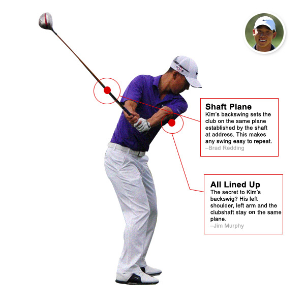 No. 1 Backswing: Anthony Kim                       PGA Tour Wins: 3; World Golf Rank: 12                       Anthony Kim's backswing satisfies two critical criteria: creating leverage and width. He creates maximum width by aligning his hands and clubhead when the shaft is parallel to the ground (right). To add leverage, he hinges his wrists and completes his turn to the top. Building leverage on top of width makes it easy to complete your backswing without making compensations, and then to put your swing on cruise control on the way back down. Simple.                       Powerful. Repeatable.
