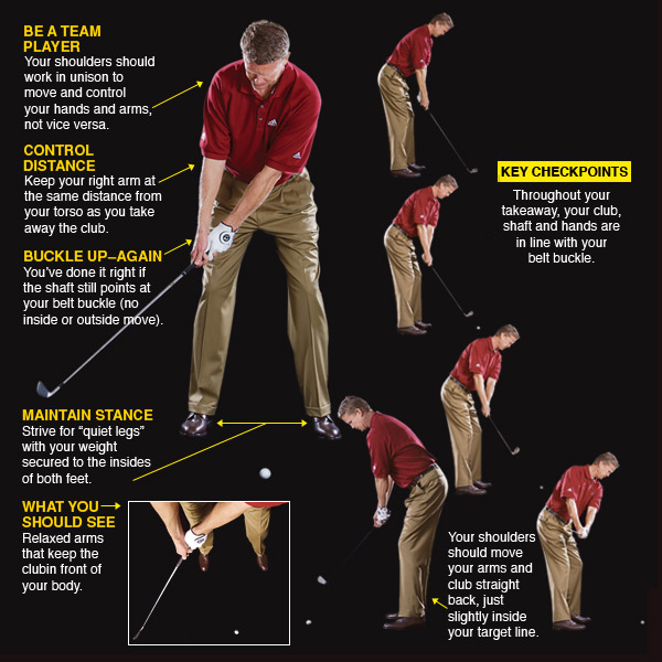 TAKEAWAY                     Move your shoulders--and nothing else--to start the club back                     Your takeaway exists for milliseconds and consists of just a few inches, but what a critical few inches! If your takeaway is solid, you'll easily generate two key features of a repeating swing: a wide swing arc and an on-line path.