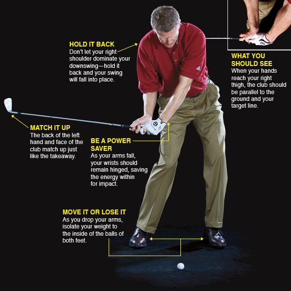 DOWNSWING                                          Keep your right shoulder back for increased arm speed                     You made your takeaway and backswing using mostly your shoulders.  Now it's time for your arms to power the club into the back of the ball. At  this point, excess body and shoulder action is typically the cause of your swing moving off plane.