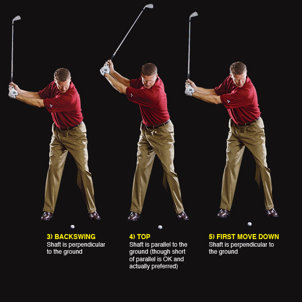 "THE FULLSWING                     Focus on parallel and perpendicular                     The final step is to put this sequence of positions into motion. The unifying move is creating the ""L"" and maintaining swing width. If you do that, your swing breaks into a series of alternating vertical and horizontal shaft positions that you can consistently repeat."