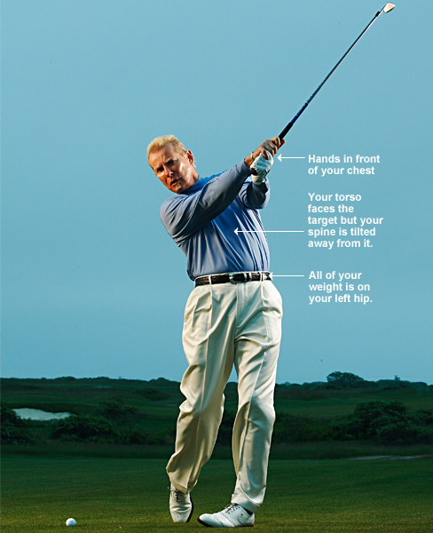 STEP 5: Analyze                       Until you become completely familiar with this move, stop your swing three-quarters of the way into your follow-through, and run through this checklist to make sure you're doing it right.