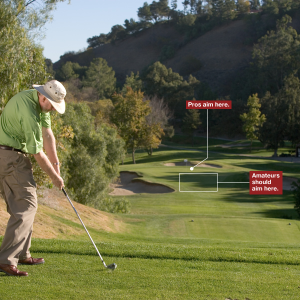 If you can double your greens hit in regulation, you'll cut your handicap in half.
