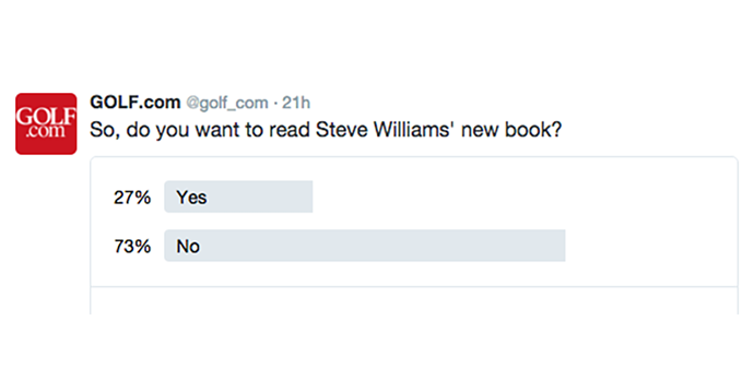 "Almost 75 percent of respondents said they won't be reading Steve Williams' tell-all, ""Out of the Rough."""