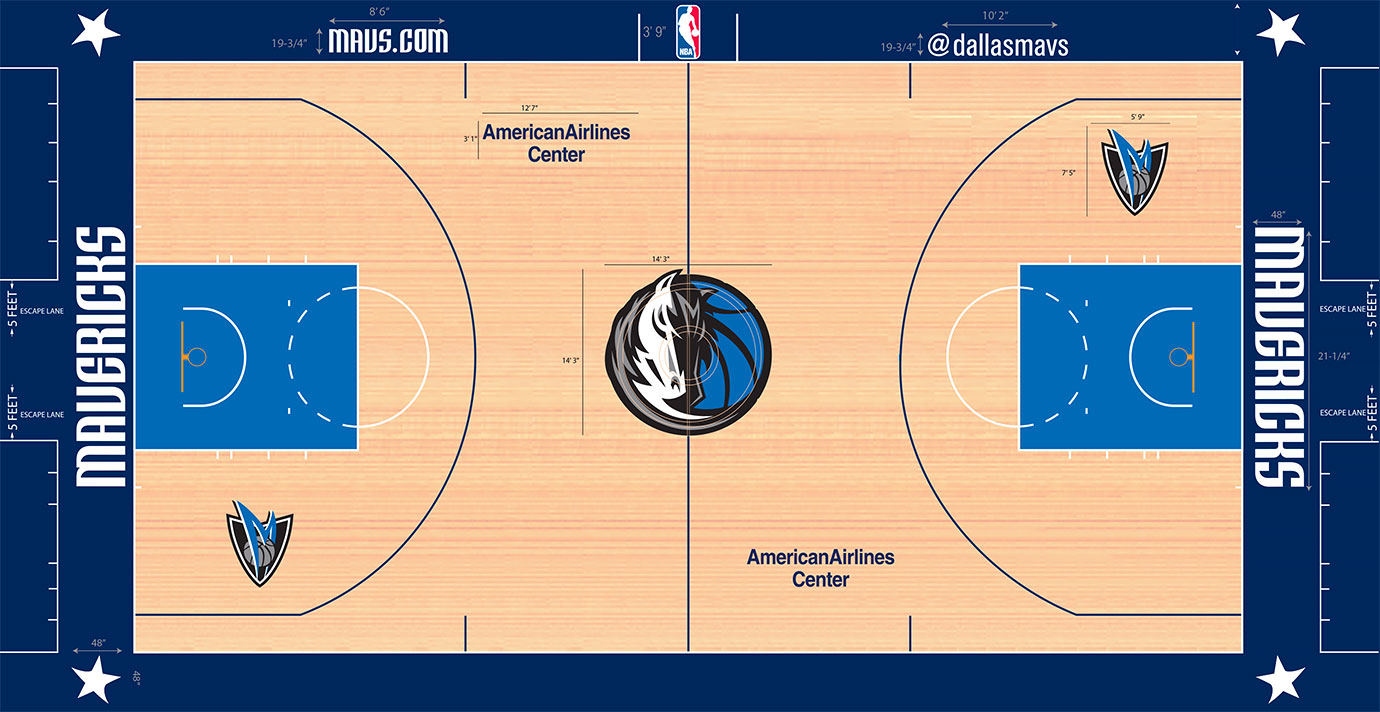 We get a consistent light stain—which is said to show contrast of the ball more clearly, hence it serves the common choice throughout the league—with dark blue out of bounds and light blue in the key. The Mavs have a fairly basic, somewhat boring floor design.