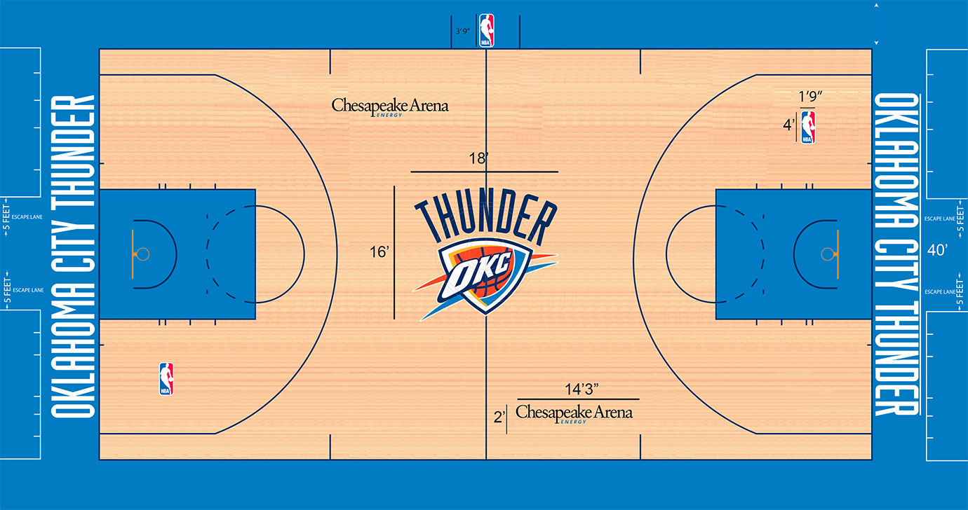 It doesn't get much more drab than the floor in Oklahoma City. The muted blue that fills the key and out of bounds baseline and apron areas lacks intrigue, especially when paired with the light wood stain.