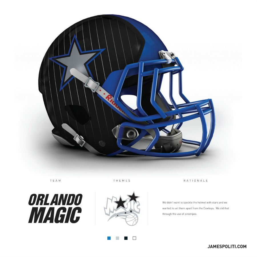 Orlando Magic :: James Politi & Luke Daly
