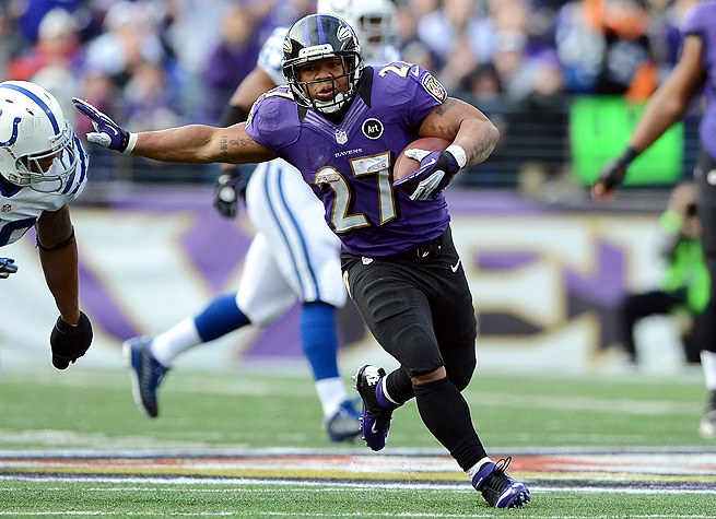 Ray Rice is entering his physical peak this season, and could see 300 carries for 1,500 yards.