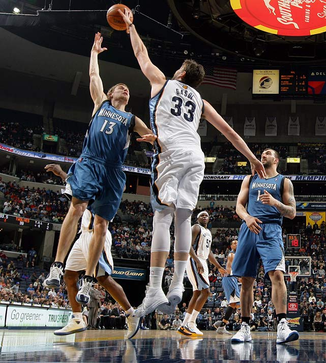 <bold>14.3 points | 7.8 rebounds | 1 steal | 1.7 blocks</bold> A leading Defensive Player of the Year candidate, Gasol helped steady the Grizzlies through a midseason transition.