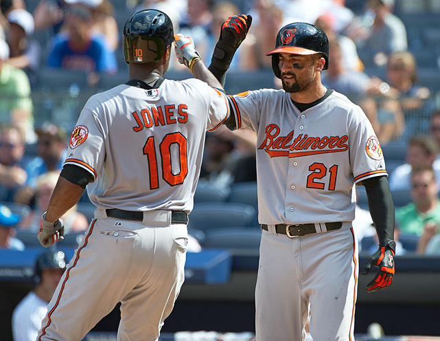 <underline>Highest salaries</underline>: Nick Markakis $15,350,000 Adam Jones $13,123,520