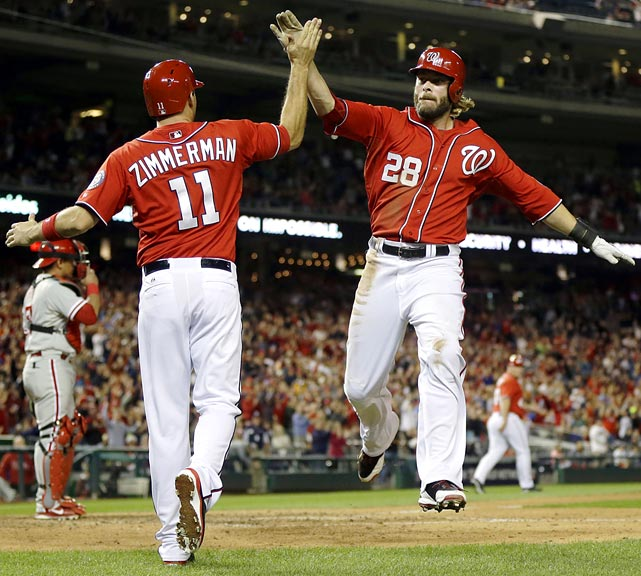 <underline>Highest salaries</underline>: Jayson Werth $20,571,429 Ryan Zimmerman $14,000,000