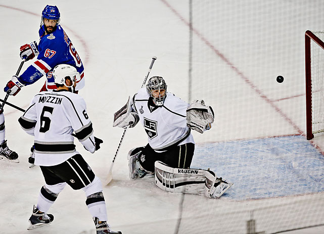 Kings goaltender Jonathan Quick recorded only 17 saves compared to the onslaught his counterpart Henrik Lundqvist faced.
