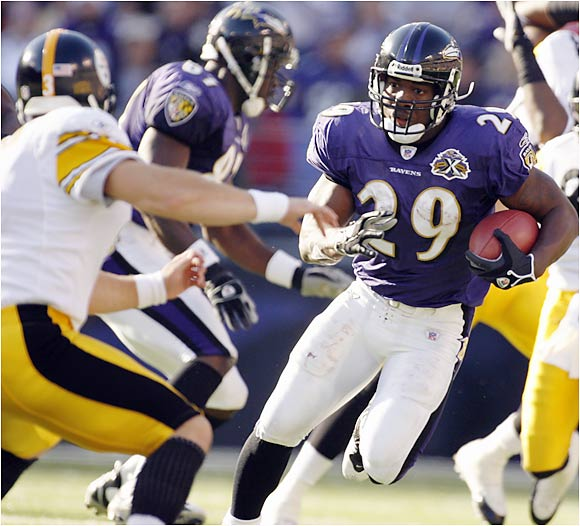 There were rumblings that the Vikings would pursue Shaun Alexander, but they opted for Taylor, who has never been a full-time starter. Taylor averaged 4.3 yards per carry in his four years with the Ravens and has the quickness and strength to amass major yards.