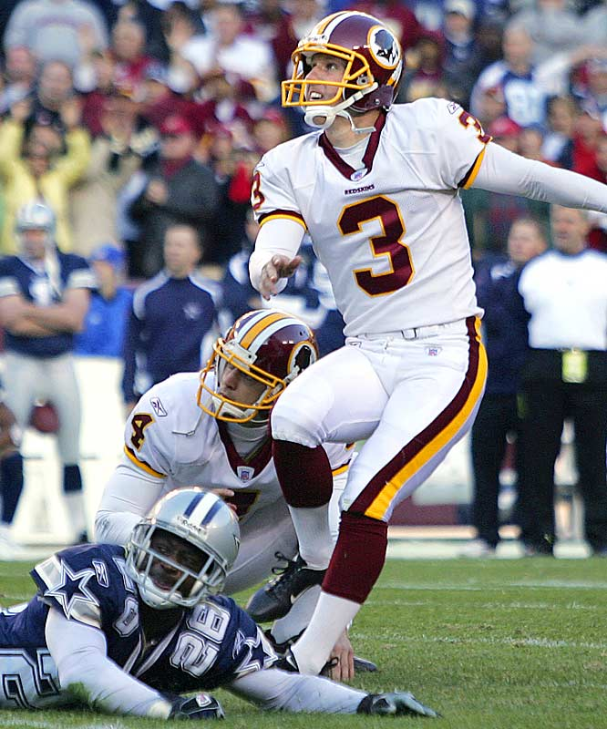 Washington's Nick Novak made a 47-yard field goal on the last play of the game to beat Dallas, atoning for his missed 49-yard attempt with 31 seconds left. Novak's second chance came after Dallas kicker Mike Vanderjagt's 35-yard attempt with six seconds left was blocked and recovered by Washington. A 15-yard facemask penalty against Dallas gave Washington both the field position and the time for the final play.