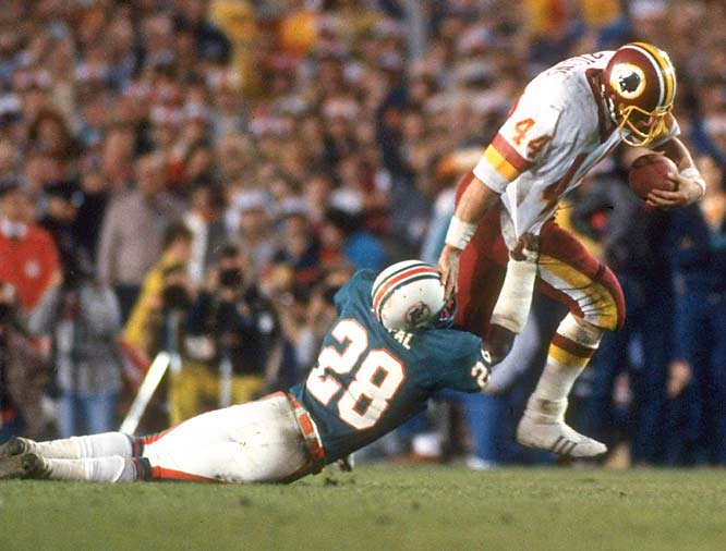 Riggins ran for a then-Super Bowl record 166 yards on 38 carries, including a 43-yard fourth-quarter touchdown run that gave the Redskins their first lead en route to a 27-17 win over the Dolphins.