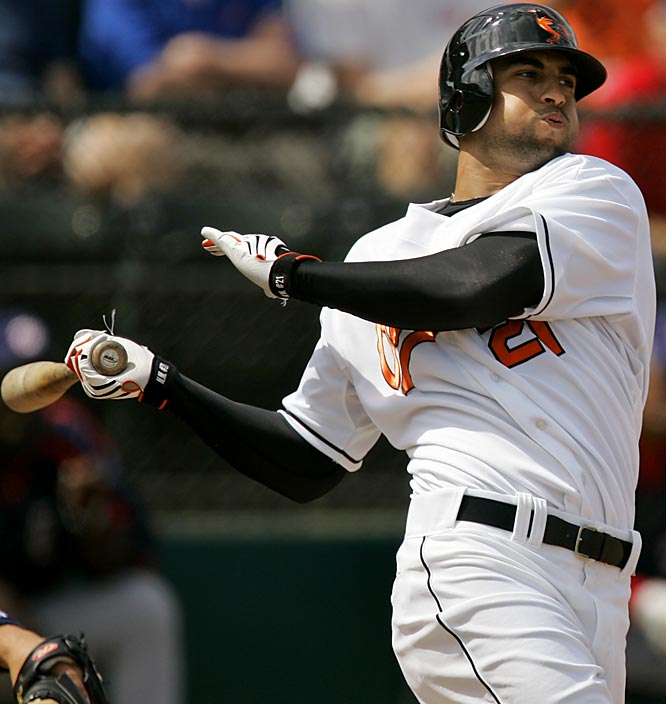 2007 PECOTA Projections: <br>.290 BA, 15 HRs, 57 RBIs <br><br>Markakis, 23, burst on the scene with a .291 average, 16 homers and 62 RBIs in 147 games as a rookie for Baltimore last season, and PECOTA thinks he's here to stay, with a five-year forecast in the .290/15/70 range.