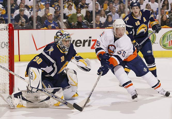 Sabres' goalie Ryan Miller faced just one shot in the first period, but ended up making 20 saves against Jason Blake and the Islanders.