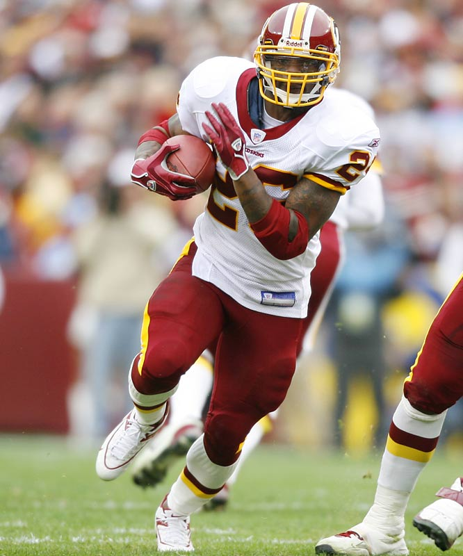 Portis injured his shoulder in the Redskins' first preseason game and was never 100 percent. He played in eight games before breaking his hand, which ended his season. Portis has had other minor health issues, but he should be healthy enough to have another 1,200-yard-plus season.