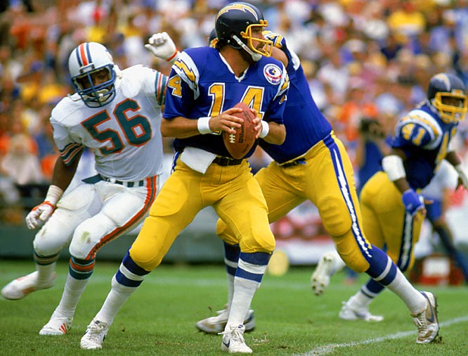 Facing perhaps the most fearsome aerial attack in NFL history -- Dan Marino would end up passing for 5,084 yards on the year -- the Chargers fought fire with fire. Dan Fouts established franchise records with completions (37) and pass attempts (56) as the Chargers snapped their opponent's 16-game winning streak in regular-season games. Miami lost just once more before their Super Bowl XIX whipping at the hands of the 49ers.