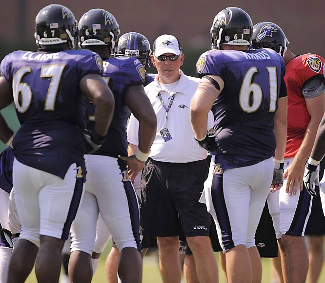 SI photographer David Bergman's shots from Ravens training camp.