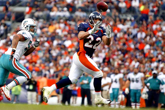 The Dolphins held the Broncos to 14 yards on the ground in a 26-17 Miami win, but Denver's rookie fullback Peyton Hillis caught seven passes for 116 yards, becoming the third running back in Broncos history to gain 100 yards in a game through the air and the first since Floyd Little in 1974.