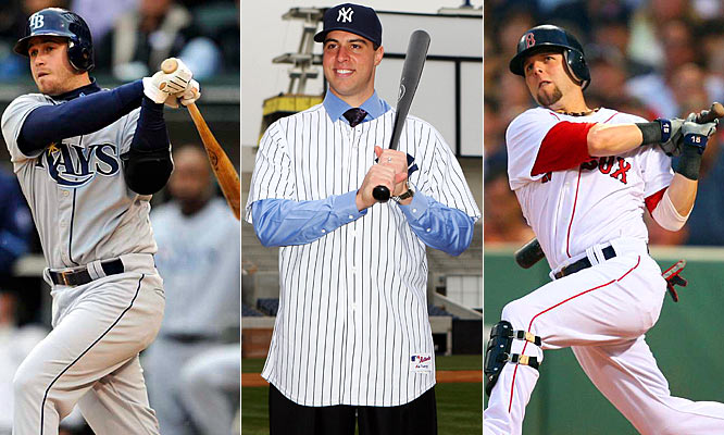 No division boasts a better trio of teams than the AL East. The youthful Rays shocked the baseball world by winning the pennant last year, but no one will be caught off guard by Tampa Bay in 2009. The Rays are one year older and added a quality, righty run producer in Pat Burrell. After snapping a 13-year playoff streak, the Yankees spent $423.5 million on left-hander CC Sabathia, right-hander A.J. Burnett and first baseman Mark Teixeira. And the Red Sox locked up young stars Dustin Pedroia and Kevin Youkilis while also making a number of savvy free-agent signings (Brad Penny, John Smoltz, Takashi Saito and Rocco Baldelli). But at least one of these teams won't be playing in October.