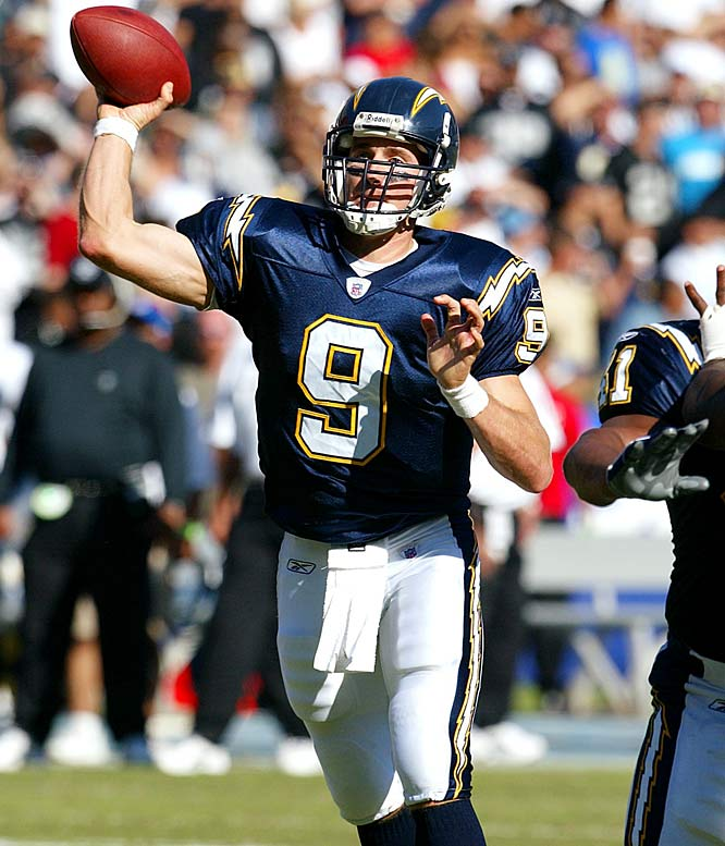 Drew Brees threw for a then-career high 3,576 yards with the Chargers in 2005 and was selected as an alternate to the Pro Bowl. In the last game of the season, he took a hit that tore both his labrum and rotator cuff, and he eventually underwent microscopic surgery to repair the shoulder. Concerned with Brees' status following the surgery, the Chargers were unwilling to renew his contract at the price he was requesting. Brees signed with the Saints, and over the next nine seasons he threw for over 4,300 each year and totaled 316 TDs, earning eight Pro Bowl selections, and Super Bowl MVP honors in 2010.