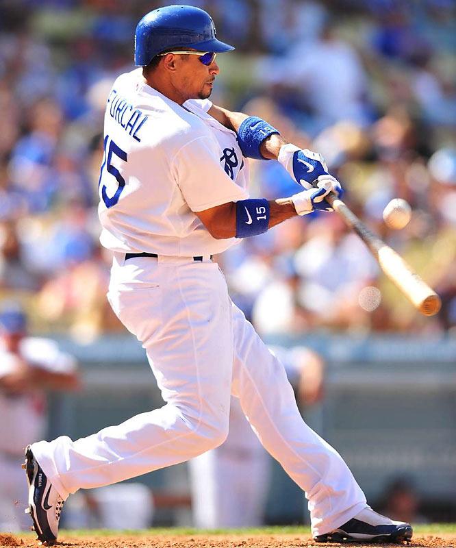 DUD:<br>.192 average (5-for-26)<br> 2 runs<br> 0 HRs<br> 2 RBIs<br> 0 steals