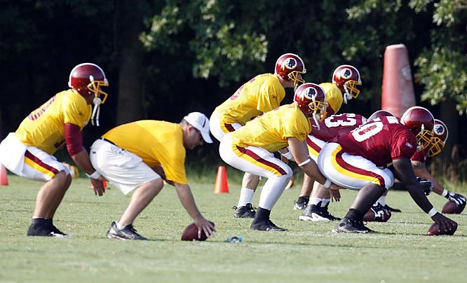 In one of the league's toughest conferences, the Redskins look to break through with Jason Campbell under center.